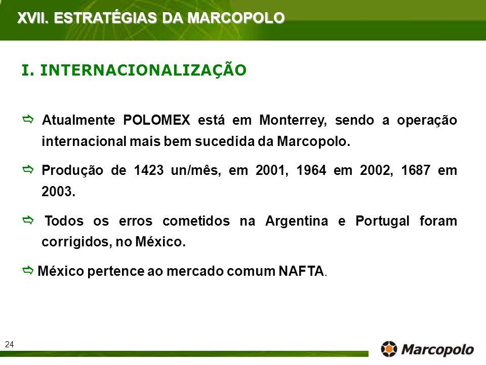XVII. ESTRATÉGIAS DA MARCOPOLO I. INTERNACIONALIZAÇÃO Atualmente POLOMEX está em Monterrey, sendo a operação internacional mais bem sucedida da Marcop