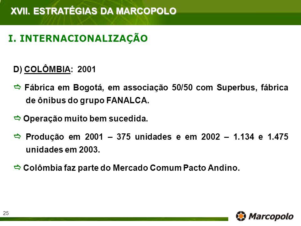 XVII. ESTRATÉGIAS DA MARCOPOLO I. INTERNACIONALIZAÇÃO D) COLÔMBIA: 2001 Fábrica em Bogotá, em associação 50/50 com Superbus, fábrica de ônibus do grup