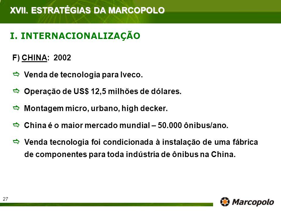 XVII. ESTRATÉGIAS DA MARCOPOLO I. INTERNACIONALIZAÇÃO F) CHINA: 2002 Venda de tecnologia para Iveco. Operação de US$ 12,5 milhões de dólares. Montagem