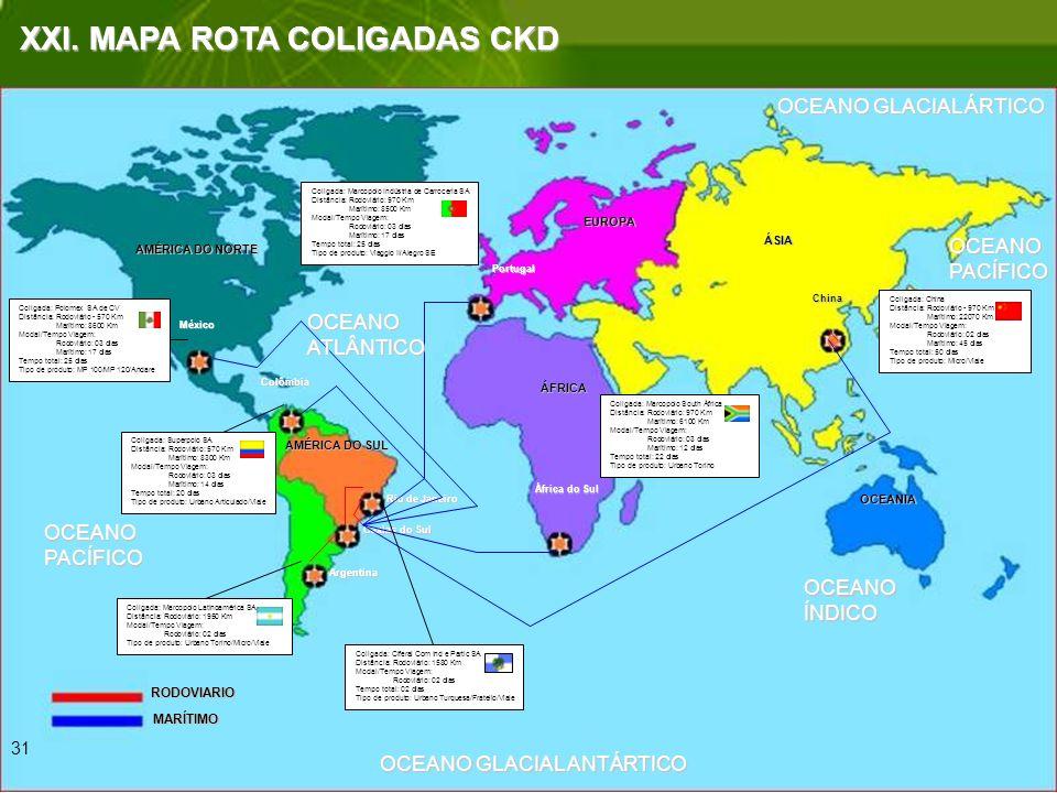 Portugal ÁSIA EUROPA OCEANIA ÁFRICA AMÉRICA DO SUL AMÉRICA DO NORTE África do Sul China Rio de Janeiro Caxias do Sul Argentina Colômbia México RODOVIA