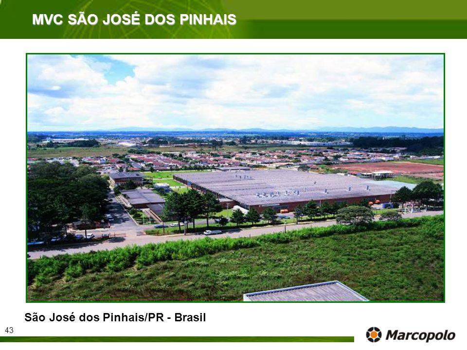São José dos Pinhais/PR - Brasil MVC SÃO JOSÉ DOS PINHAIS 43