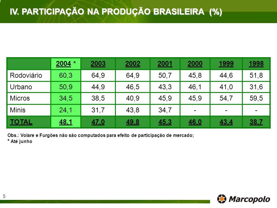 CIFERAL Duque de Caxias - RJ 36