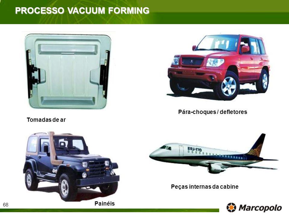 PROCESSO VACUUM FORMING Peças internas da cabine Painéis Tomadas de ar Pára-choques / defletores 68