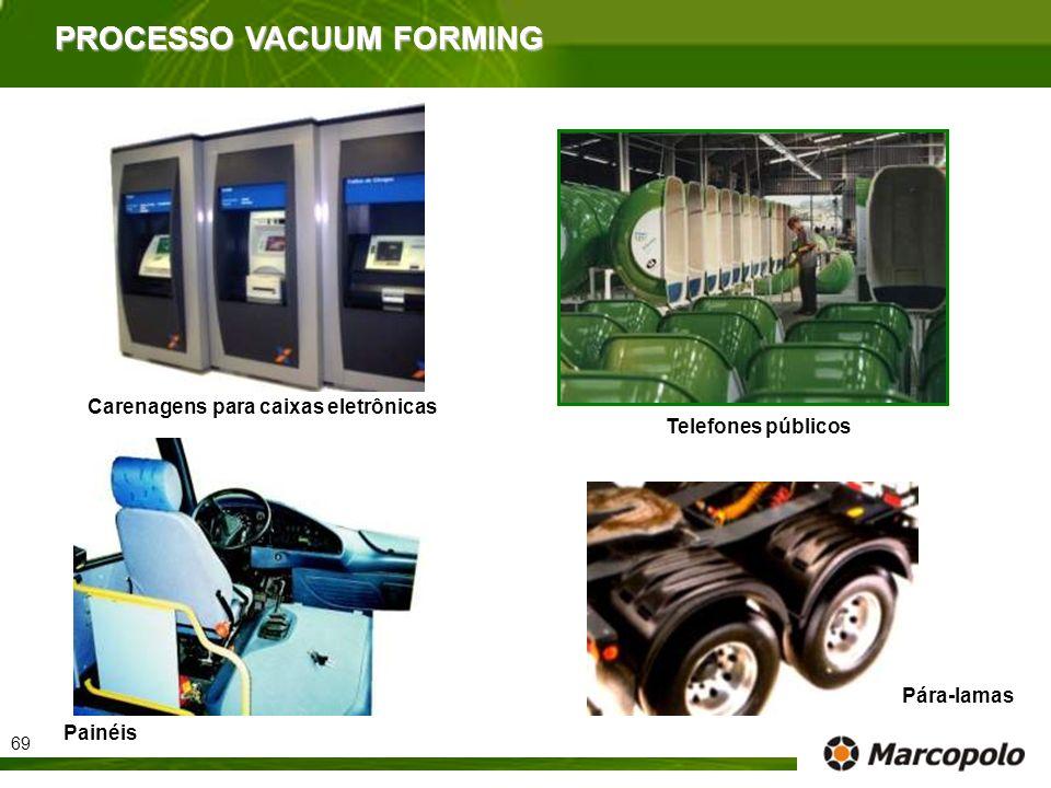PROCESSO VACUUM FORMING Carenagens para caixas eletrônicas Painéis Pára-lamas Telefones públicos 69