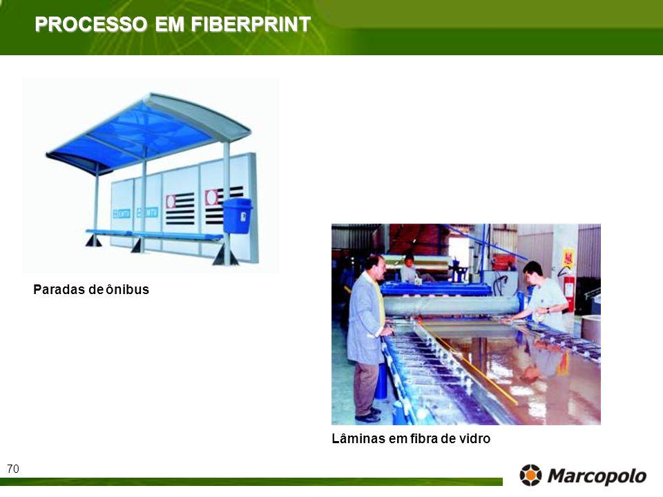 PROCESSO EM FIBERPRINT Paradas de ônibus Lâminas em fibra de vidro 70