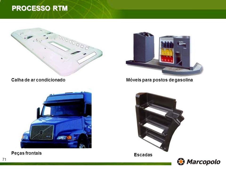 PROCESSO RTM Calha de ar condicionadoMóveis para postos de gasolina Peças frontais Escadas 71
