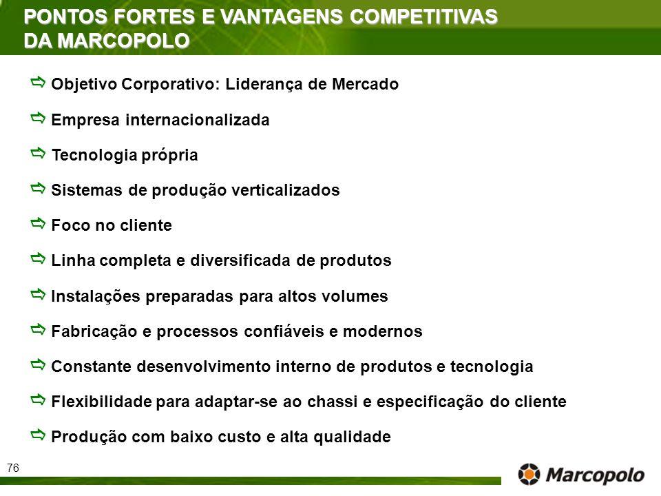 PONTOS FORTES E VANTAGENS COMPETITIVAS DA MARCOPOLO Objetivo Corporativo: Liderança de Mercado Empresa internacionalizada Tecnologia própria Sistemas