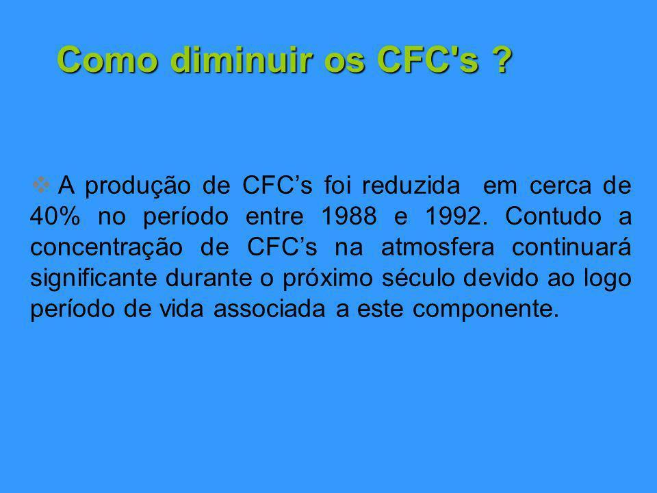 Como diminuir os CFC s .