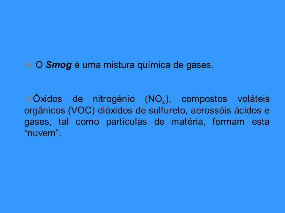 O Smog é uma mistura química de gases.