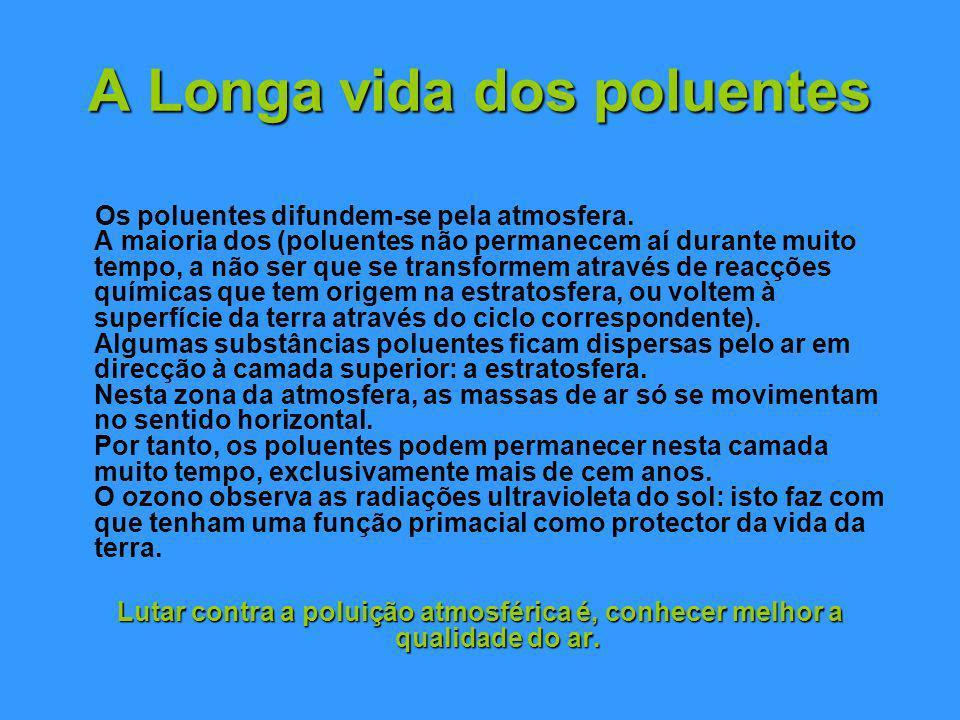 A Longa vida dos poluentes Os poluentes difundem-se pela atmosfera.