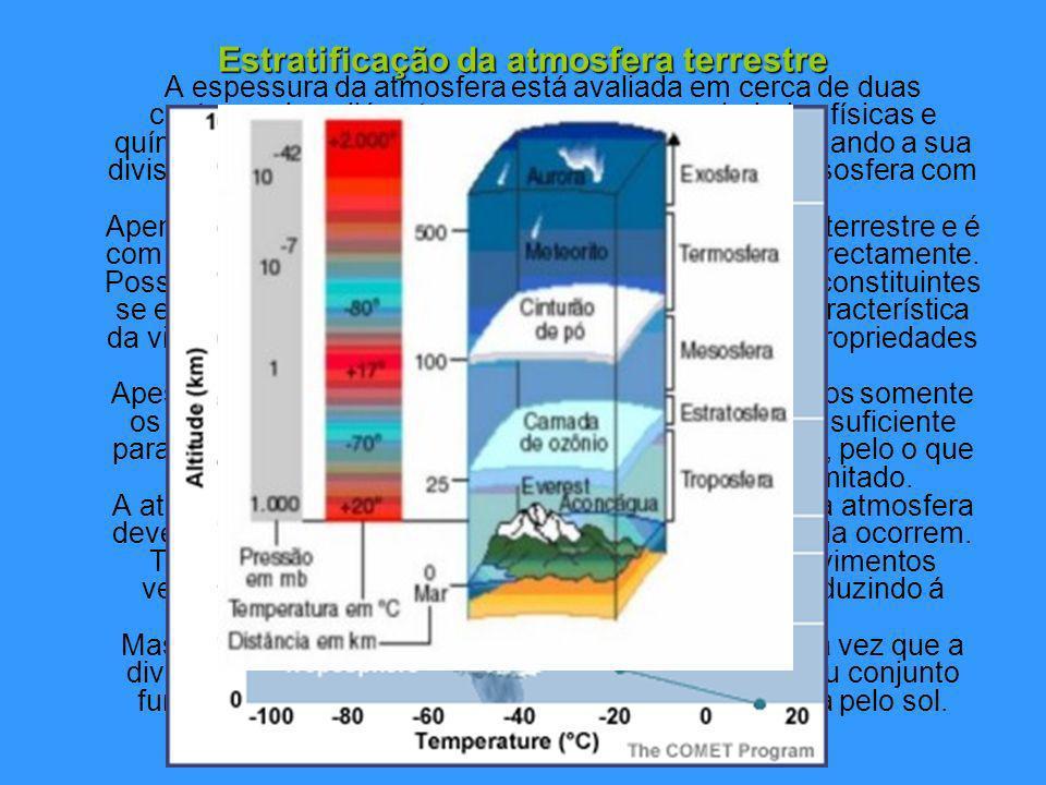 Estratificação da atmosfera terrestre A espessura da atmosfera está avaliada em cerca de duas centenas de quilómetros, mas as suas propriedades físicas e químicas não são verticalmente homogéneas, determinando a sua divisão em três camadas: troposfera, estratosfera e mesosfera com características diferentes.