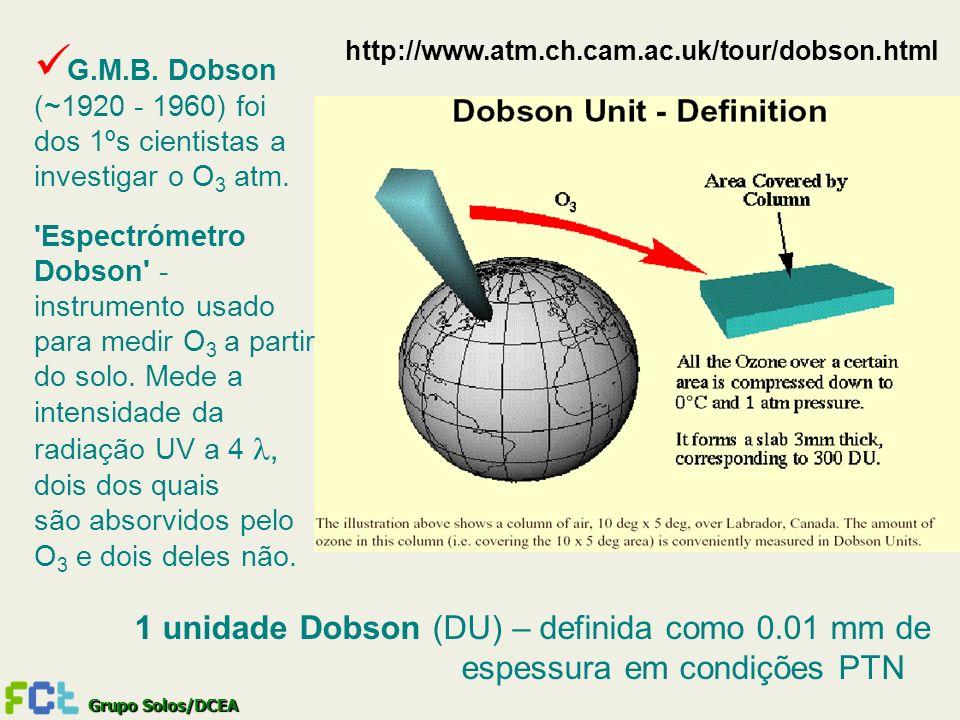 Grupo Solos/DCEA G.M.B. Dobson (~1920 - 1960) foi dos 1ºs cientistas a investigar o O 3 atm. 'Espectrómetro Dobson' - instrumento usado para medir O 3