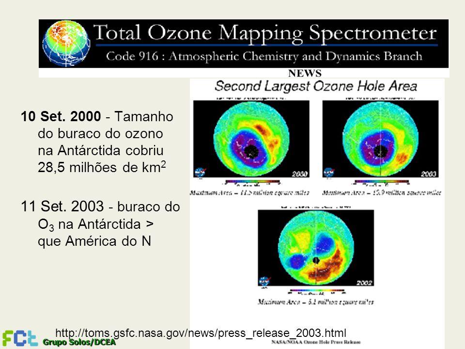 Grupo Solos/DCEA 10 Set. 2000 - Tamanho do buraco do ozono na Antárctida cobriu 28,5 milhões de km 2 11 Set. 2003 - buraco do O 3 na Antárctida > que