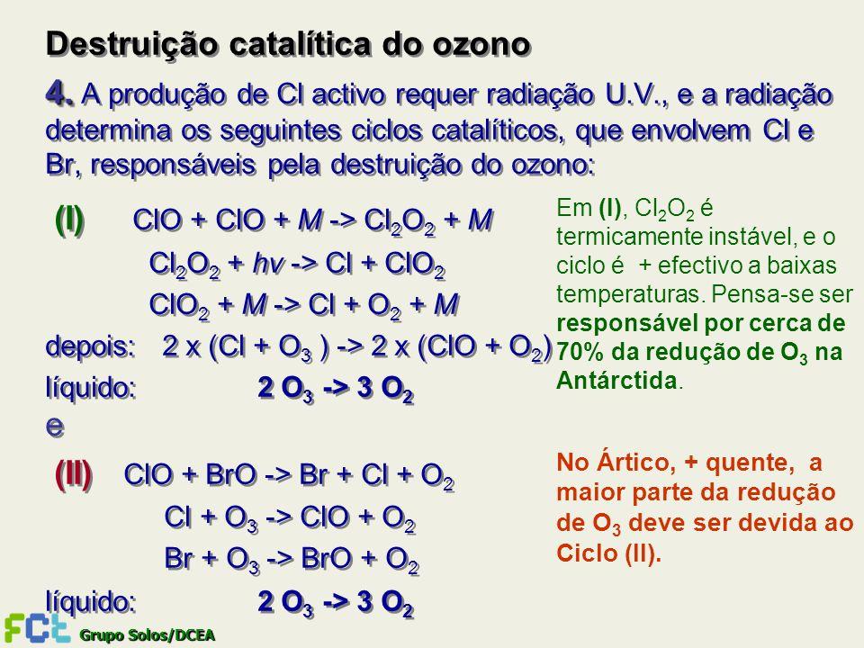 Grupo Solos/DCEA Em (I), Cl 2 O 2 é termicamente instável, e o ciclo é + efectivo a baixas temperaturas. Pensa-se ser responsável por cerca de 70% da