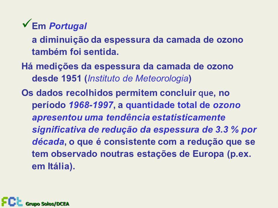 Grupo Solos/DCEA Em Portugal a diminuição da espessura da camada de ozono também foi sentida. Há medições da espessura da camada de ozono desde 1951 (
