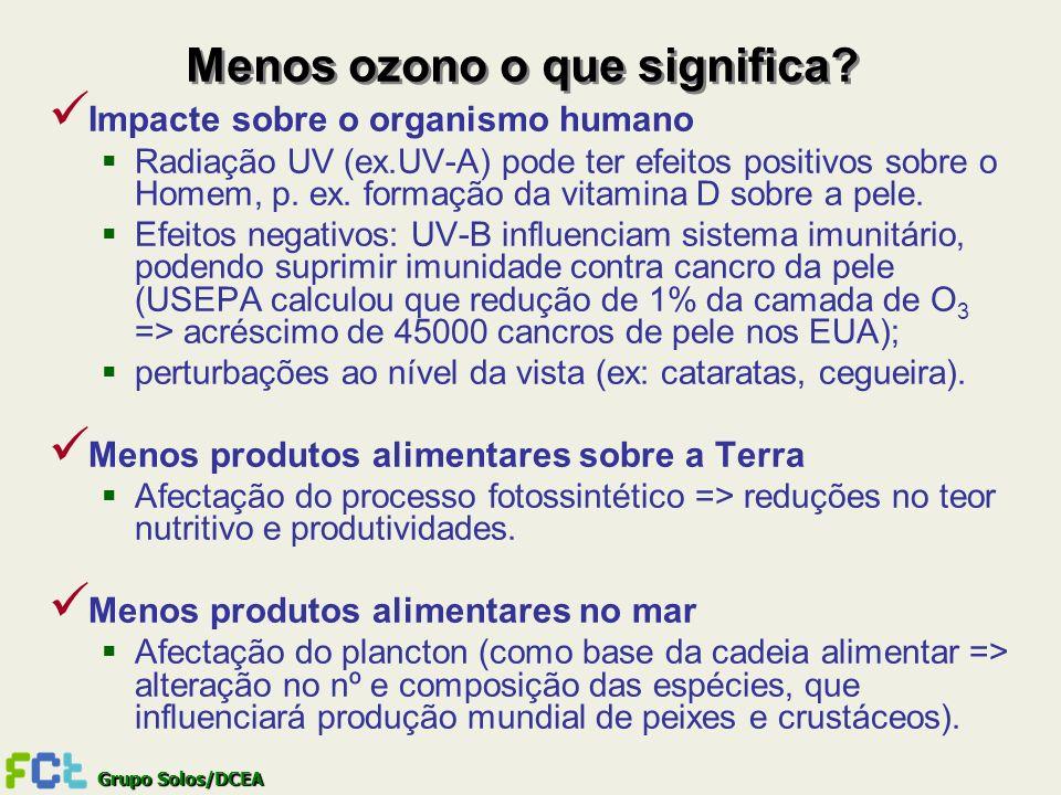 Grupo Solos/DCEA Menos ozono o que significa? Impacte sobre o organismo humano Radiação UV (ex.UV-A) pode ter efeitos positivos sobre o Homem, p. ex.