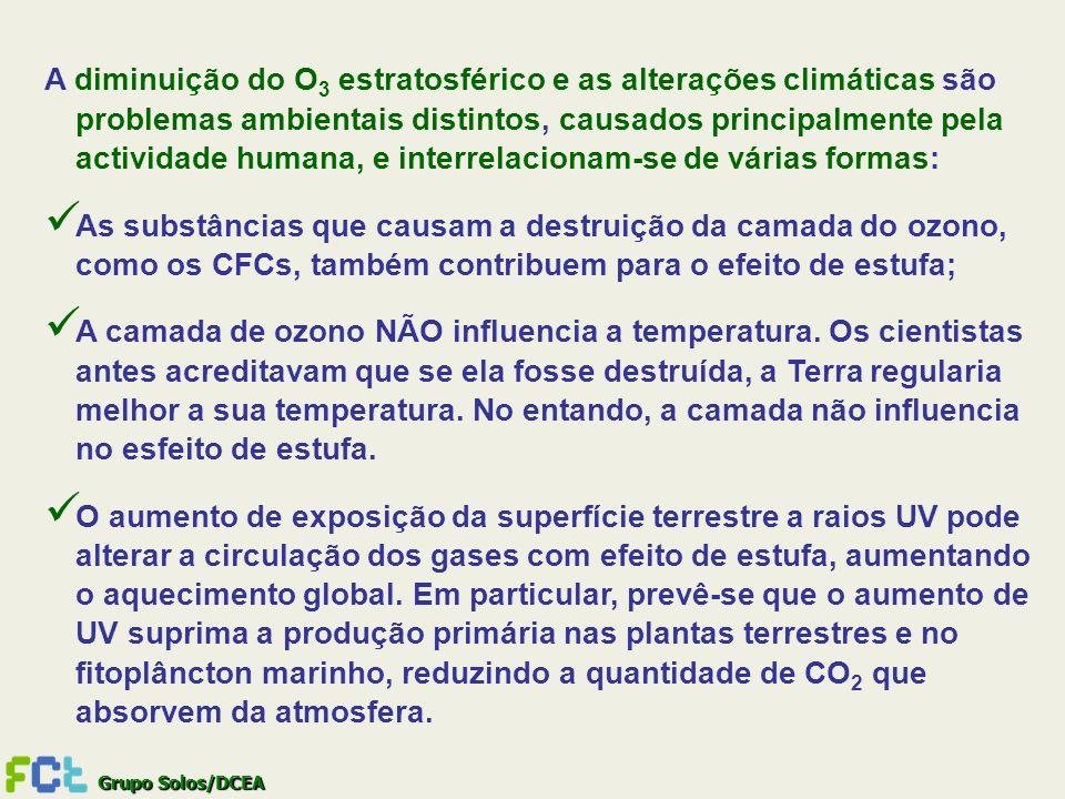 Grupo Solos/DCEA A diminuição do O 3 estratosférico e as alterações climáticas são problemas ambientais distintos, causados principalmente pela activi