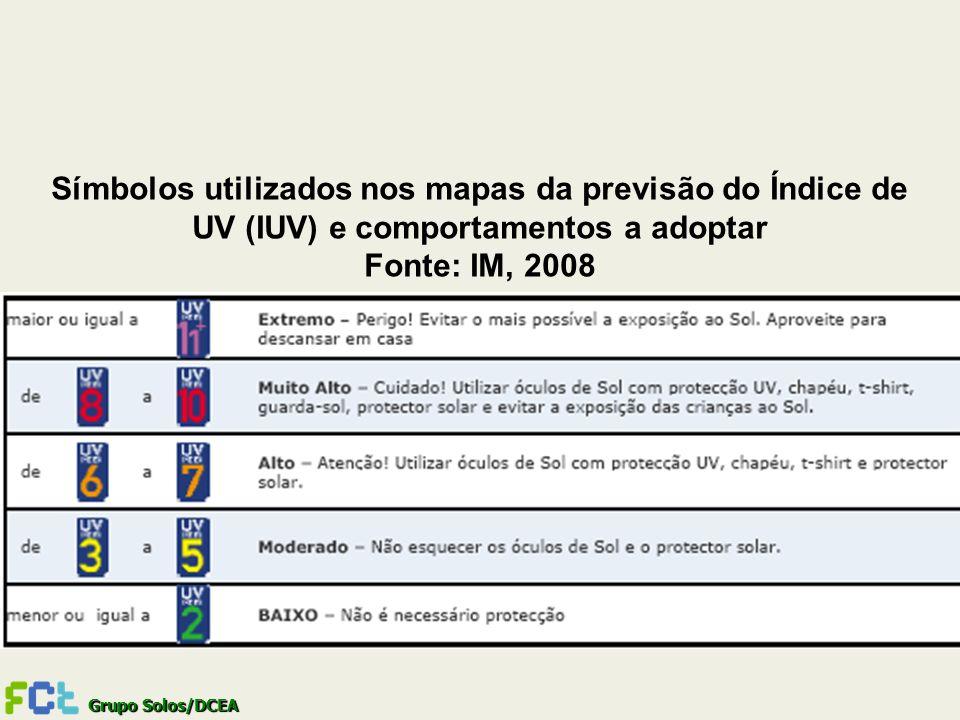Grupo Solos/DCEA Símbolos utilizados nos mapas da previsão do Índice de UV (IUV) e comportamentos a adoptar Fonte: IM, 2008