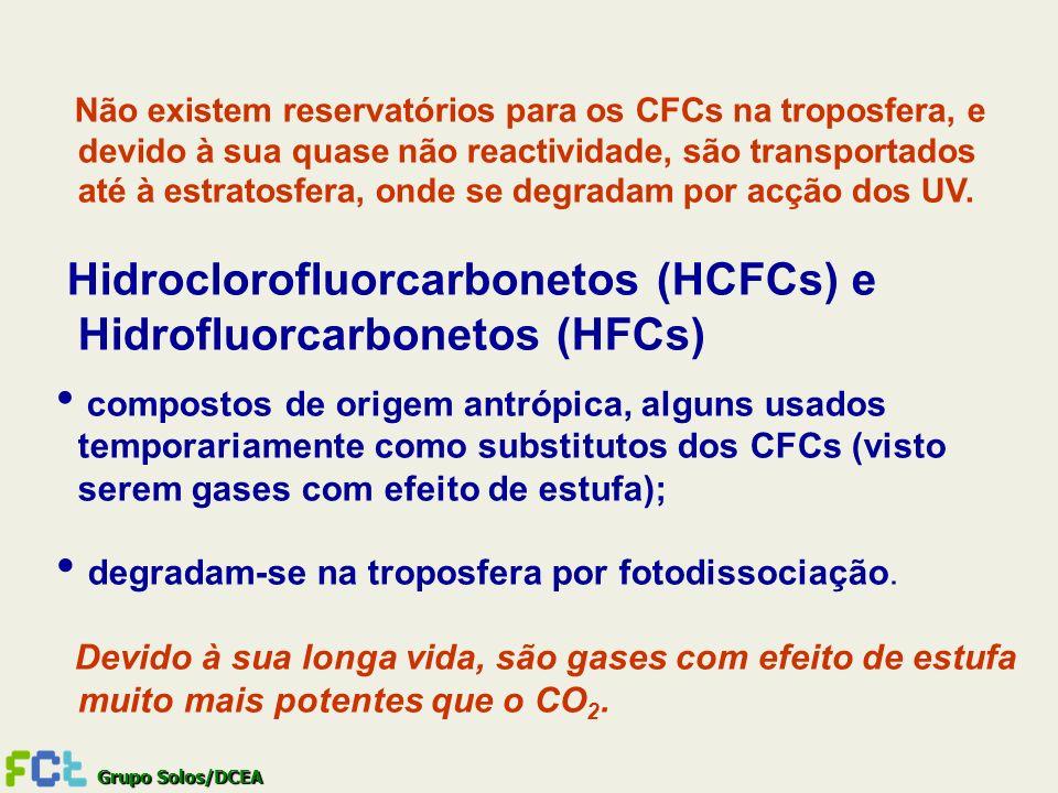 Não existem reservatórios para os CFCs na troposfera, e devido à sua quase não reactividade, são transportados até à estratosfera, onde se degradam po