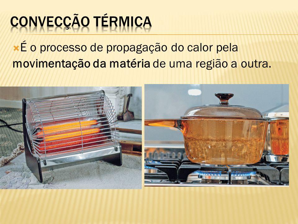 É o processo de propagação do calor pela movimentação da matéria de uma região a outra.