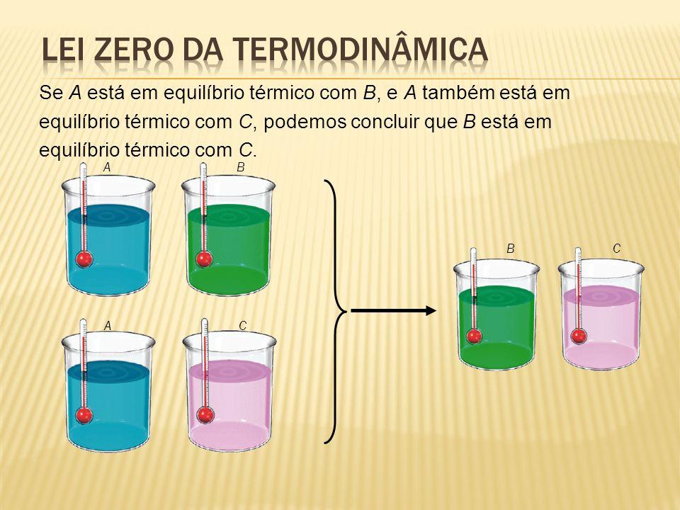 Se A está em equilíbrio térmico com B, e A também está em equilíbrio térmico com C, podemos concluir que B está em equilíbrio térmico com C. A B AC B