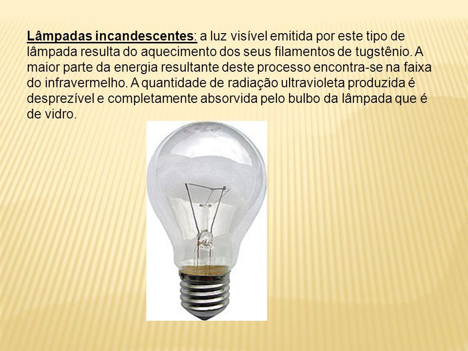 Lâmpadas incandescentes: a luz visível emitida por este tipo de lâmpada resulta do aquecimento dos seus filamentos de tugstênio. A maior parte da ener