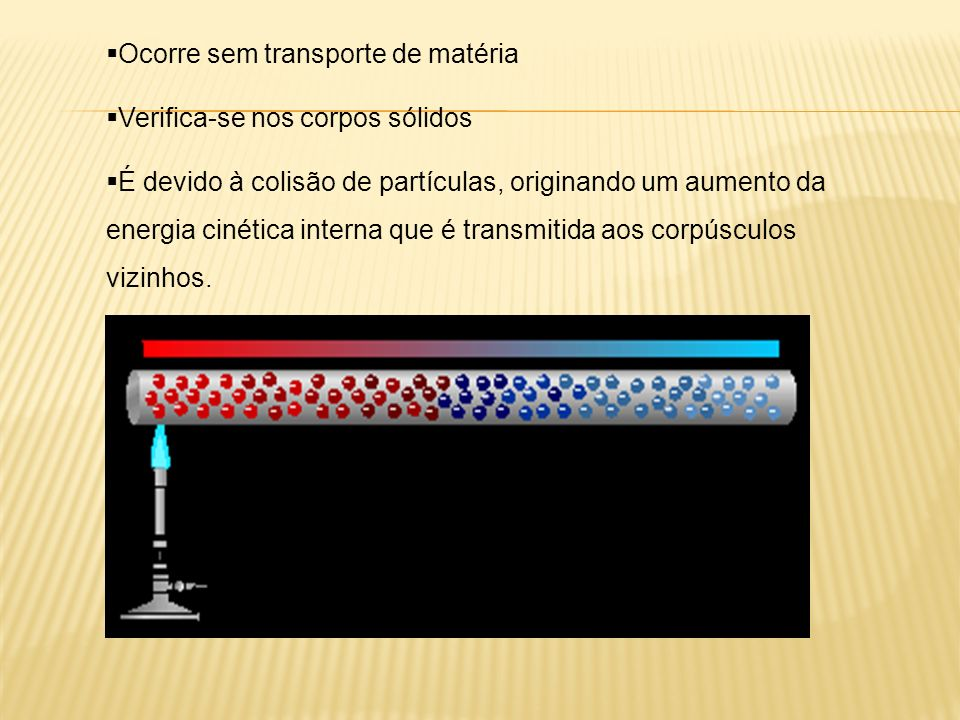 Ocorre sem transporte de matéria Verifica-se nos corpos sólidos É devido à colisão de partículas, originando um aumento da energia cinética interna que é transmitida aos corpúsculos vizinhos.
