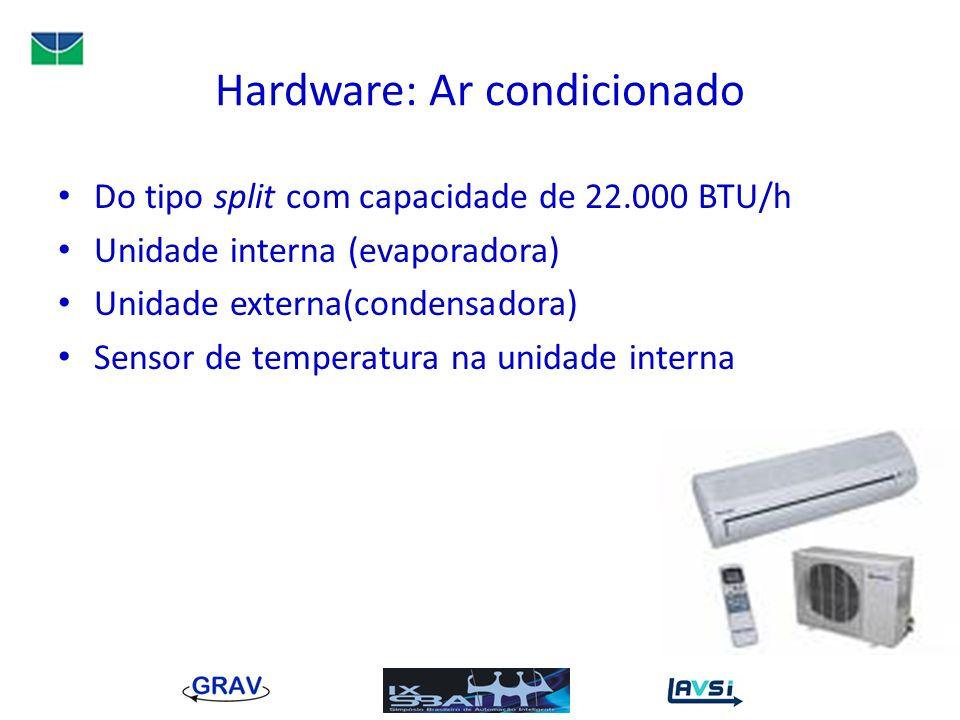 Hardware: Ar condicionado Do tipo split com capacidade de 22.000 BTU/h Unidade interna (evaporadora) Unidade externa(condensadora) Sensor de temperatu