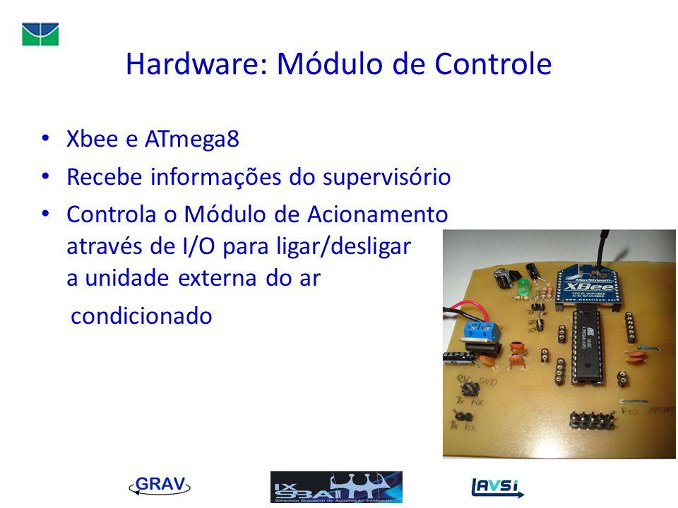 Hardware: Módulo de Controle Xbee e ATmega8 Recebe informações do supervisório Controla o Módulo de Acionamento através de I/O para ligar/desligar a a