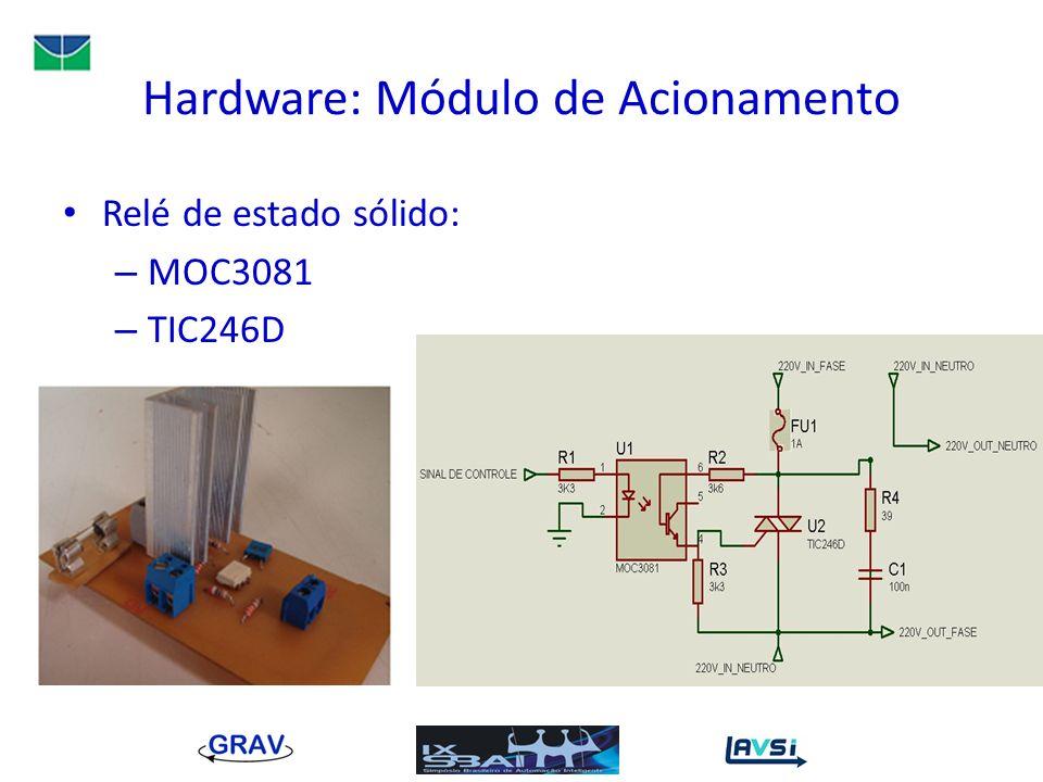 Hardware: Módulo de Acionamento Relé de estado sólido: – MOC3081 – TIC246D