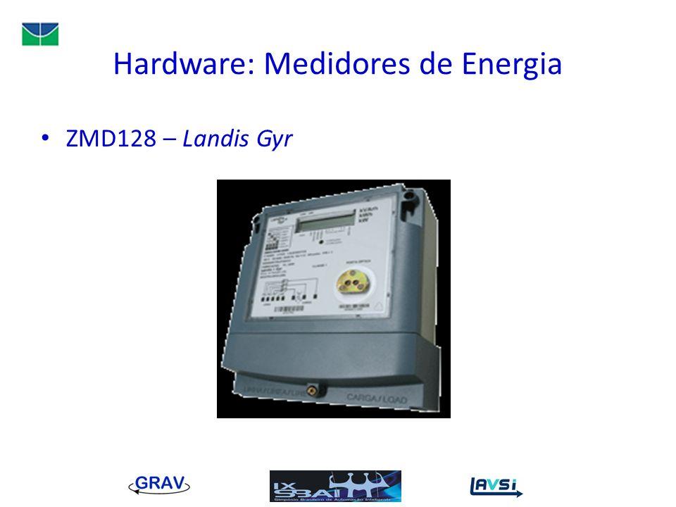 Hardware: Medidores de Energia ZMD128 – Landis Gyr
