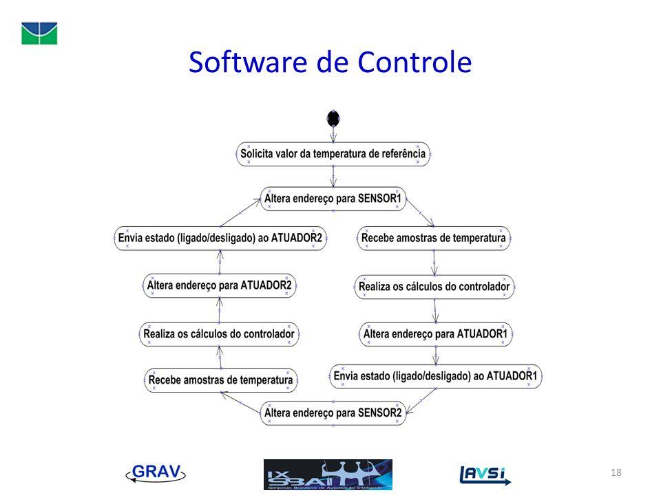 Software de Controle 18