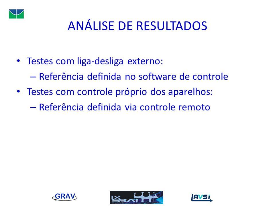 ANÁLISE DE RESULTADOS Testes com liga-desliga externo: – Referência definida no software de controle Testes com controle próprio dos aparelhos: – Refe