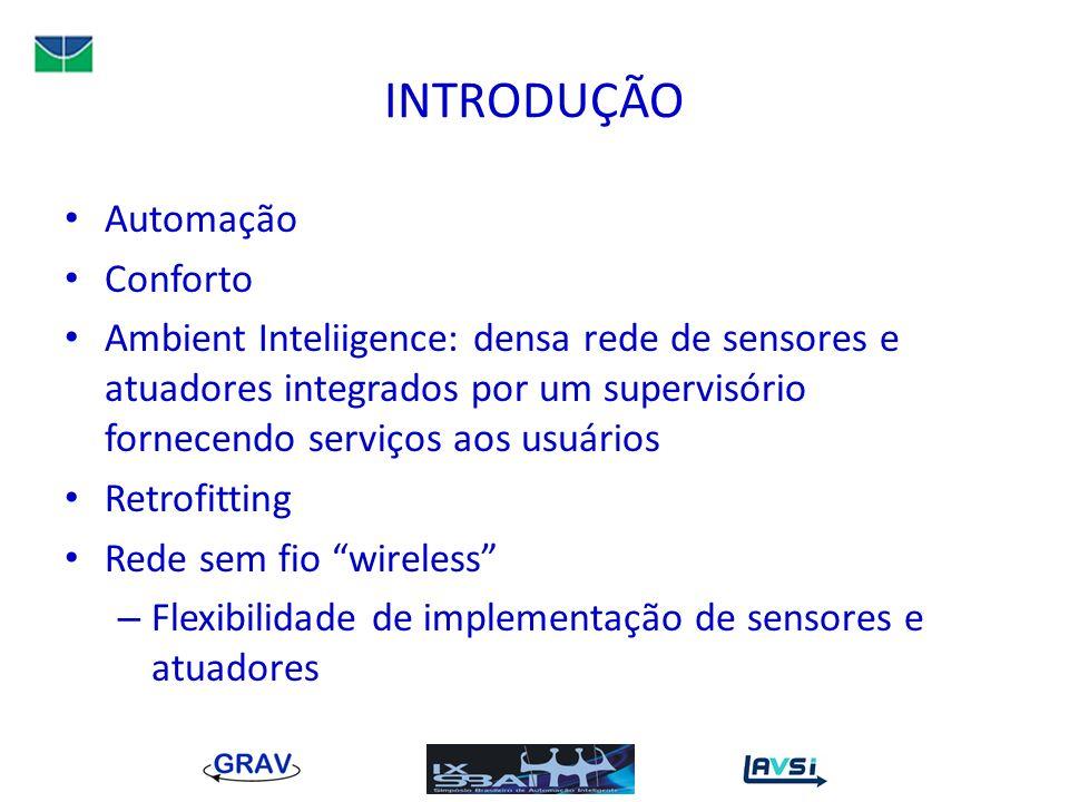 INTRODUÇÃO Automação Conforto Ambient Inteliigence: densa rede de sensores e atuadores integrados por um supervisório fornecendo serviços aos usuários