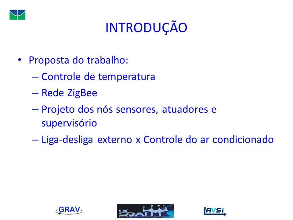 INTRODUÇÃO Proposta do trabalho: – Controle de temperatura – Rede ZigBee – Projeto dos nós sensores, atuadores e supervisório – Liga-desliga externo x