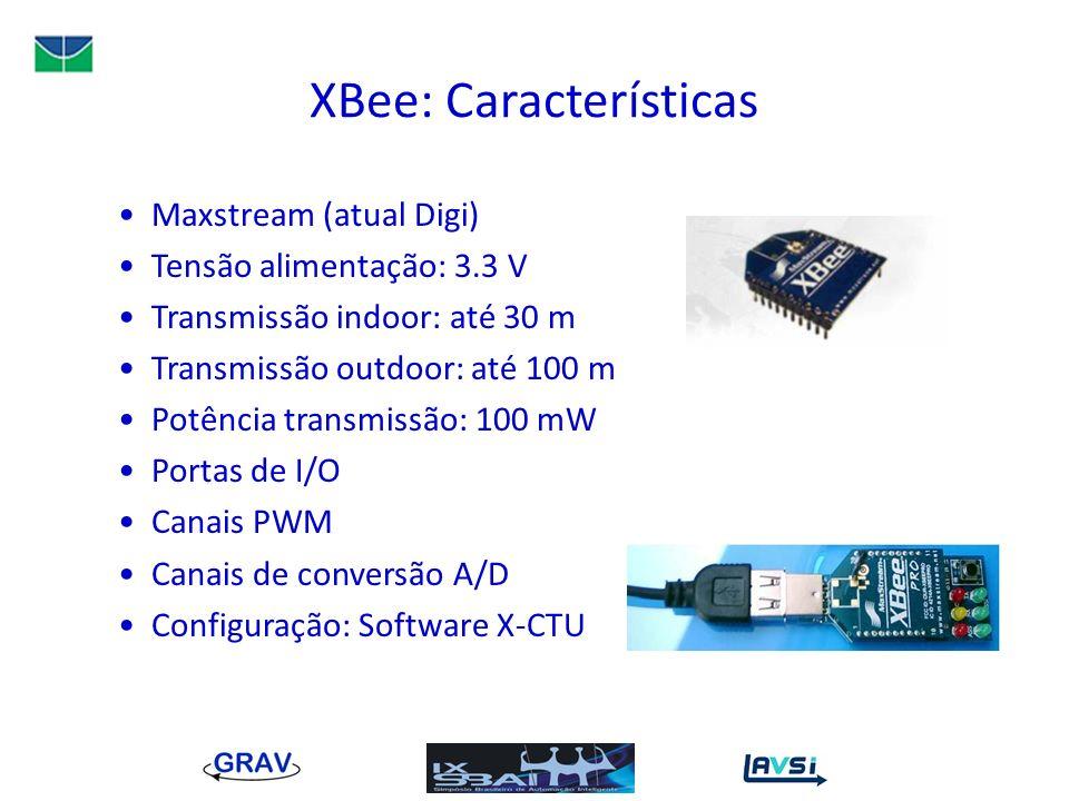 XBee: Características Maxstream (atual Digi) Tensão alimentação: 3.3 V Transmissão indoor: até 30 m Transmissão outdoor: até 100 m Potência transmissã