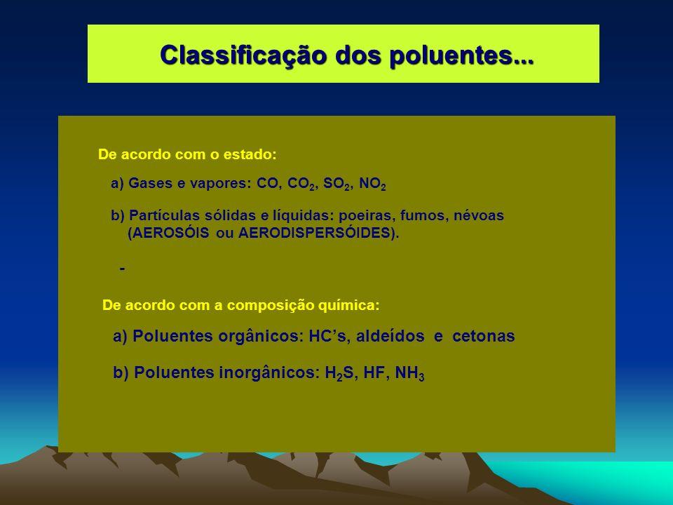 Classificação dos poluentes... Classificação dos poluentes... De acordo com o estado: a) Gases e vapores: CO, CO 2, SO 2, NO 2 b) Partículas sólidas e