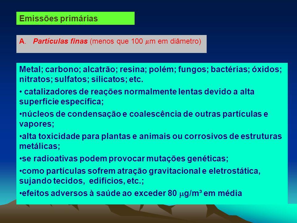 Emissões primárias A. Partículas finas (menos que 100 m em diâmetro) Metal; carbono; alcatrão; resina; polém; fungos; bactérias; óxidos; nitratos; sul
