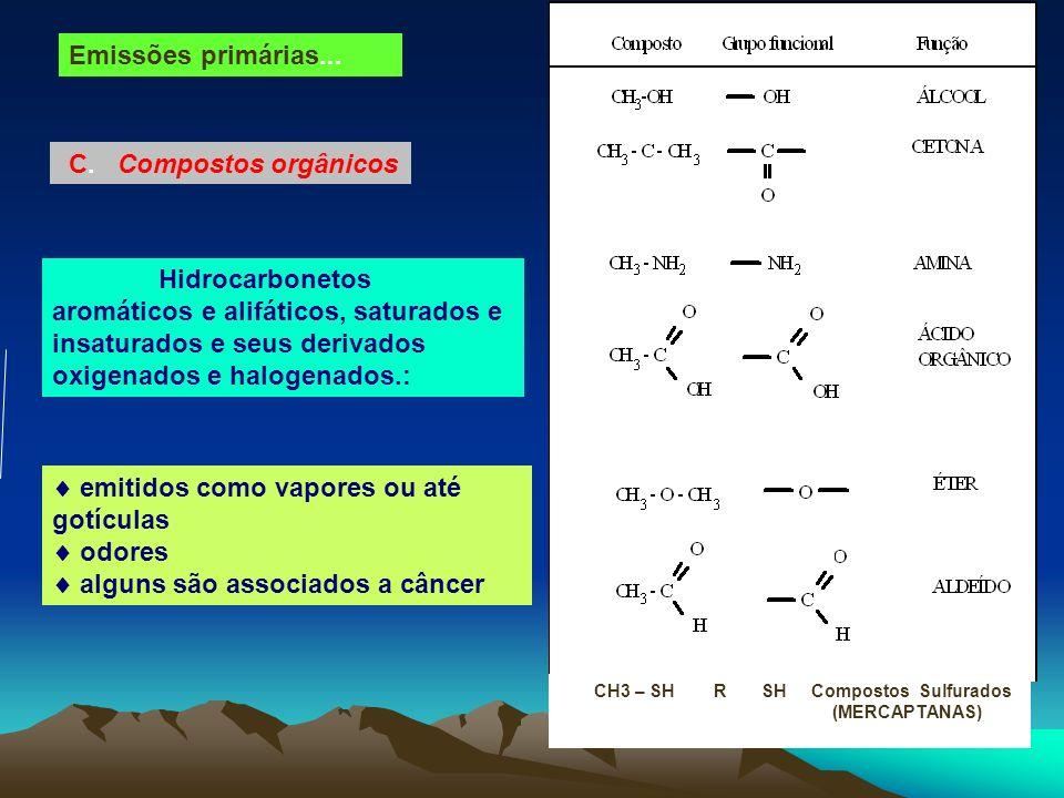 Emissões primárias... C. Compostos orgânicos CH3 – SH R SH Compostos Sulfurados (MERCAPTANAS) Hidrocarbonetos aromáticos e alifáticos, saturados e ins