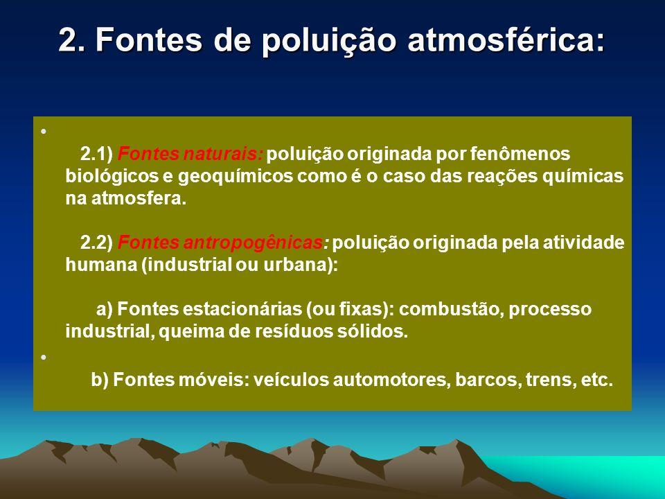 2. Fontes de poluição atmosférica: 2.1) Fontes naturais: poluição originada por fenômenos biológicos e geoquímicos como é o caso das reações químicas