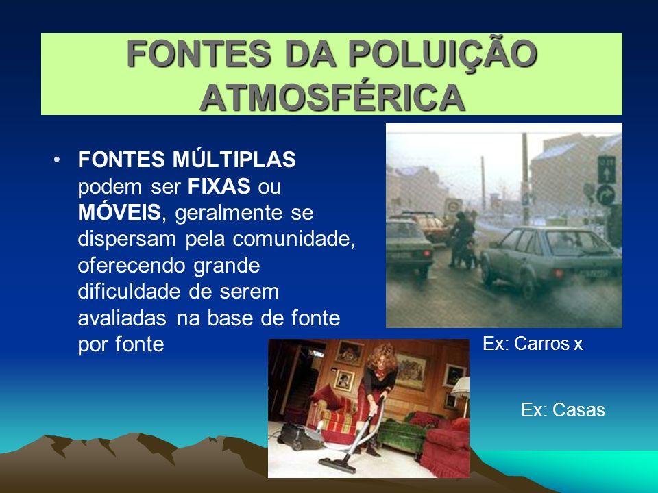 FONTES DA POLUIÇÃO ATMOSFÉRICA FONTES MÚLTIPLAS podem ser FIXAS ou MÓVEIS, geralmente se dispersam pela comunidade, oferecendo grande dificuldade de s