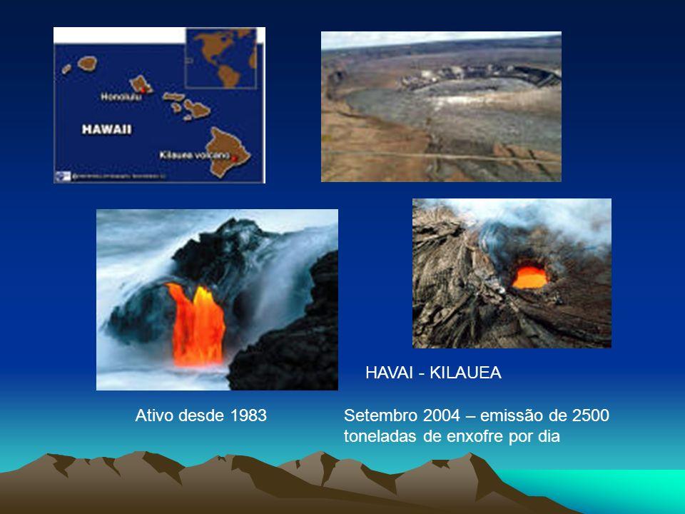 HAVAI - KILAUEA Setembro 2004 – emissão de 2500 toneladas de enxofre por dia Ativo desde 1983