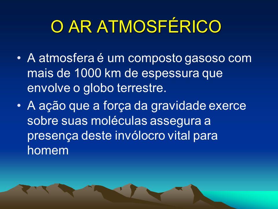 O AR ATMOSFÉRICO A atmosfera é um composto gasoso com mais de 1000 km de espessura que envolve o globo terrestre. A ação que a força da gravidade exer