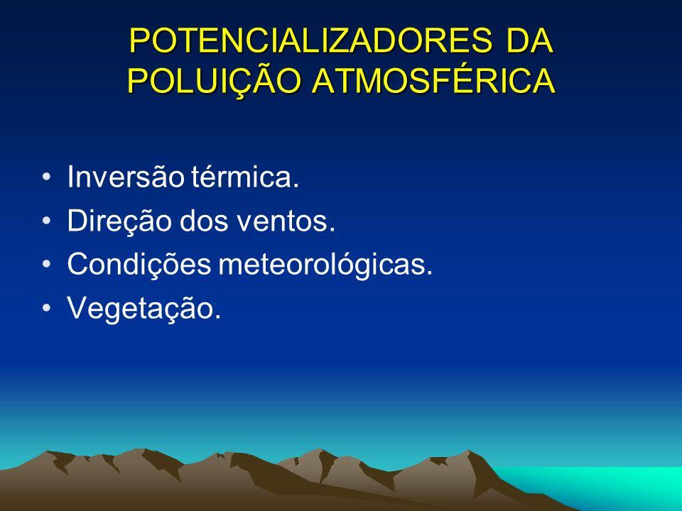 POTENCIALIZADORES DA POLUIÇÃO ATMOSFÉRICA Inversão térmica. Direção dos ventos. Condições meteorológicas. Vegetação.