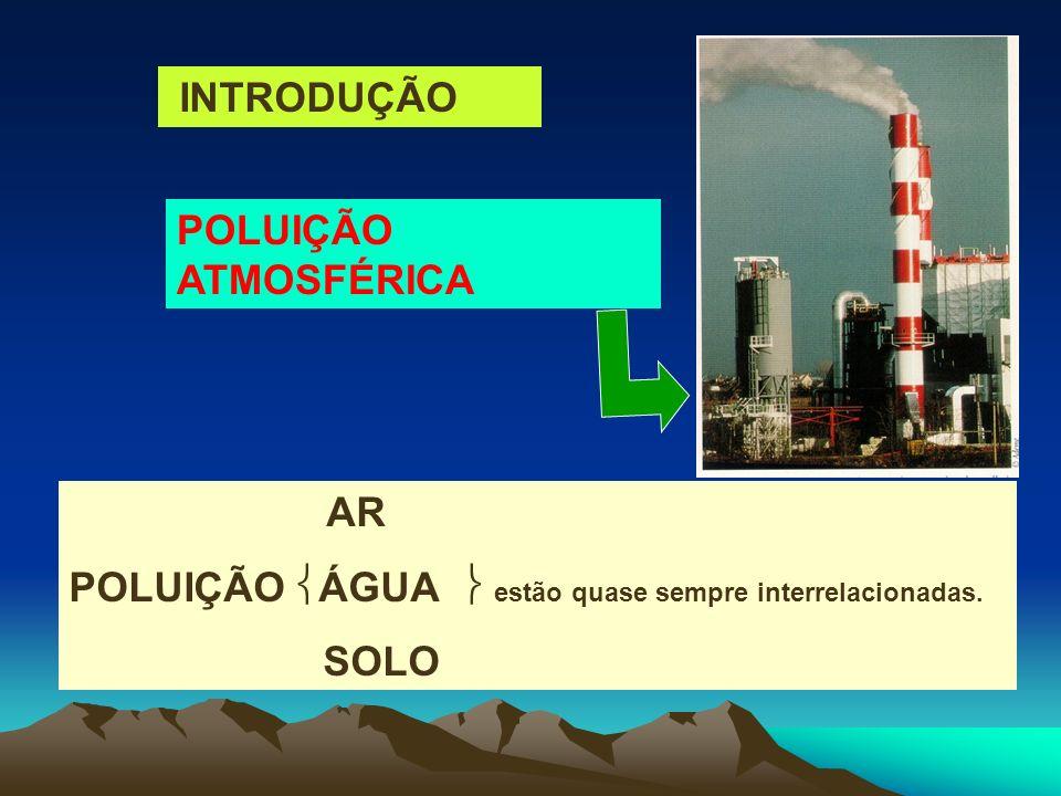 AR POLUIÇÃO ÁGUA estão quase sempre interrelacionadas. SOLO POLUIÇÃO ATMOSFÉRICA INTRODUÇÃO