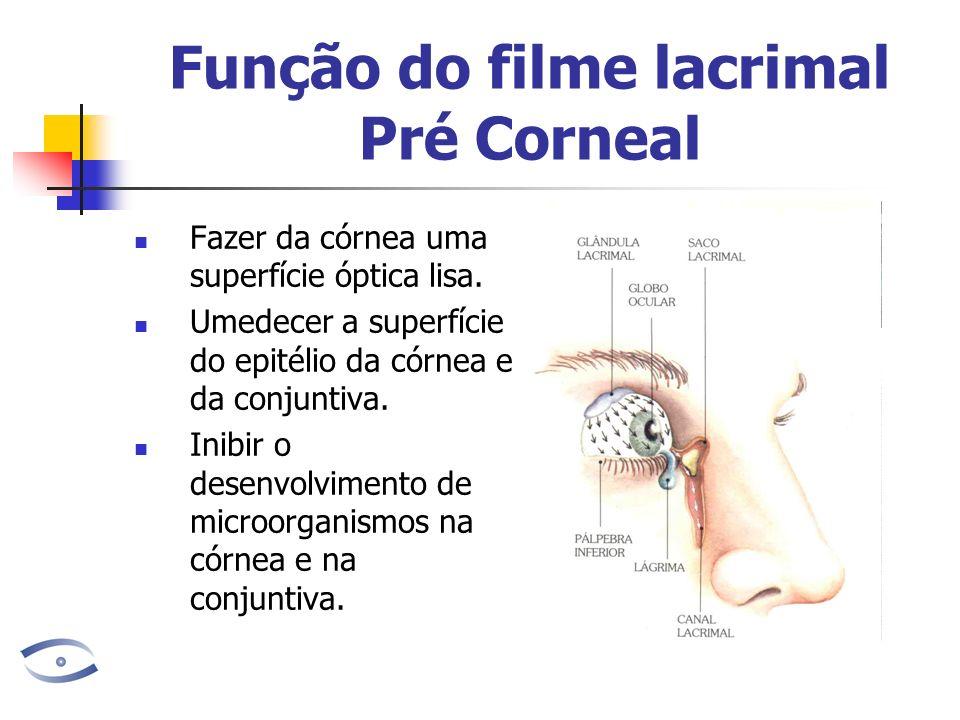 Função do filme lacrimal Pré Corneal Fazer da córnea uma superfície óptica lisa. Umedecer a superfície do epitélio da córnea e da conjuntiva. Inibir o