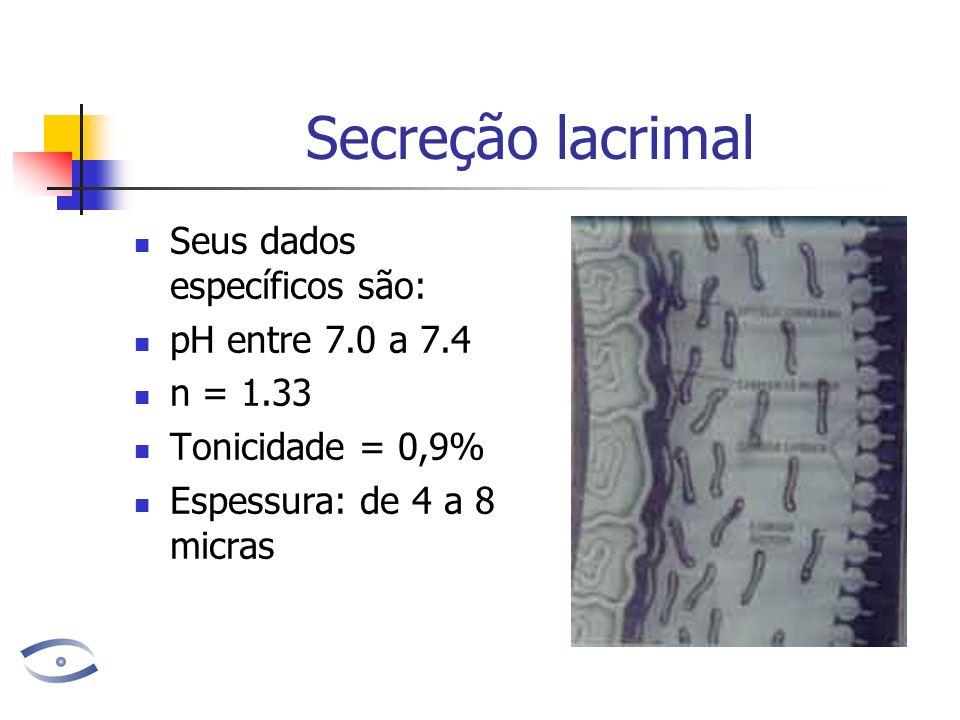 Secreção lacrimal Seus dados específicos são: pH entre 7.0 a 7.4 n = 1.33 Tonicidade = 0,9% Espessura: de 4 a 8 micras