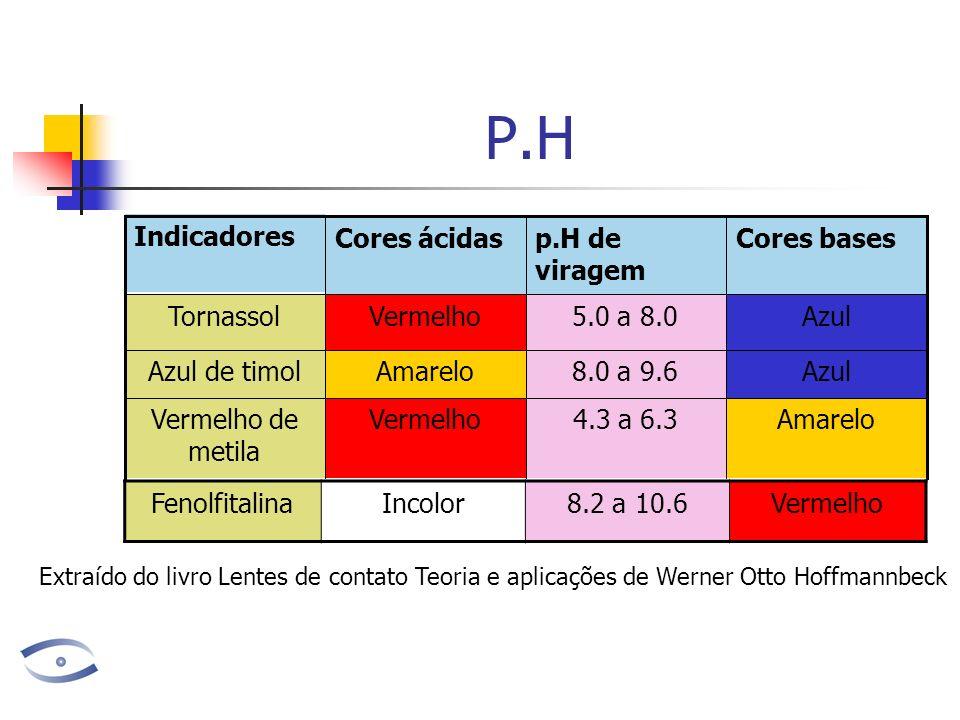 P.H Amarelo4.3 a 6.3VermelhoVermelho de metila Azul8.0 a 9.6AmareloAzul de timol Azul5.0 a 8.0VermelhoTornassol Cores basesp.H de viragem Cores ácidas Indicadores FenolfitalinaIncolor8.2 a 10.6Vermelho Extraído do livro Lentes de contato Teoria e aplicações de Werner Otto Hoffmannbeck