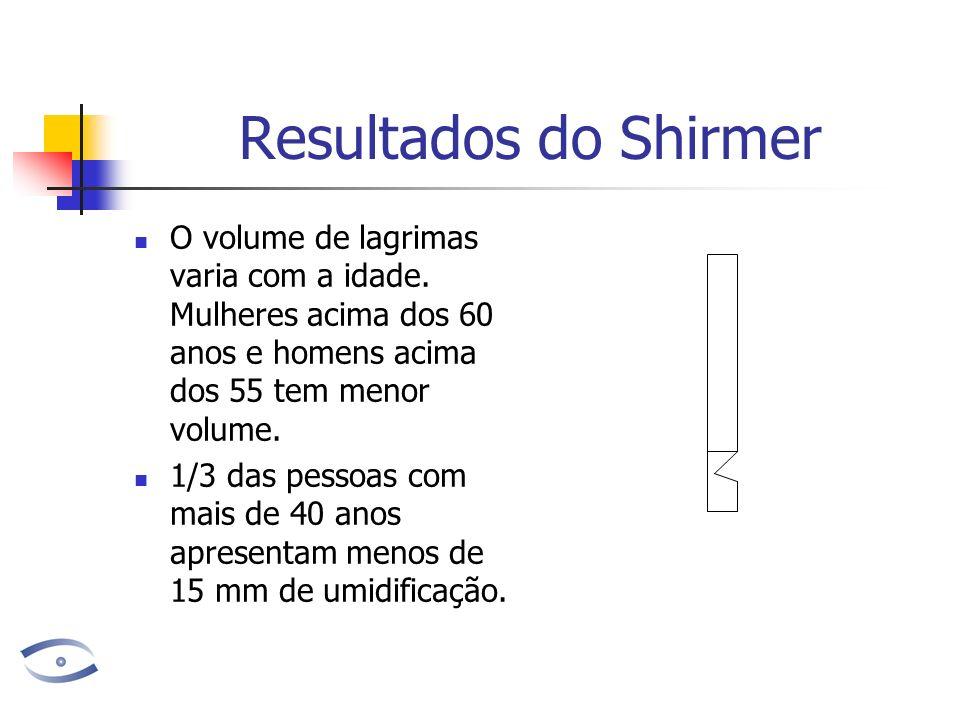 Resultados do Shirmer O volume de lagrimas varia com a idade. Mulheres acima dos 60 anos e homens acima dos 55 tem menor volume. 1/3 das pessoas com m