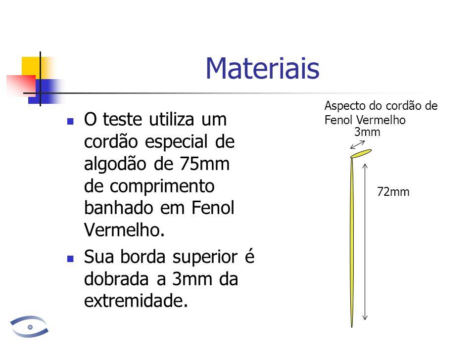 Materiais O teste utiliza um cordão especial de algodão de 75mm de comprimento banhado em Fenol Vermelho. Sua borda superior é dobrada a 3mm da extrem